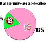 pie graph updated